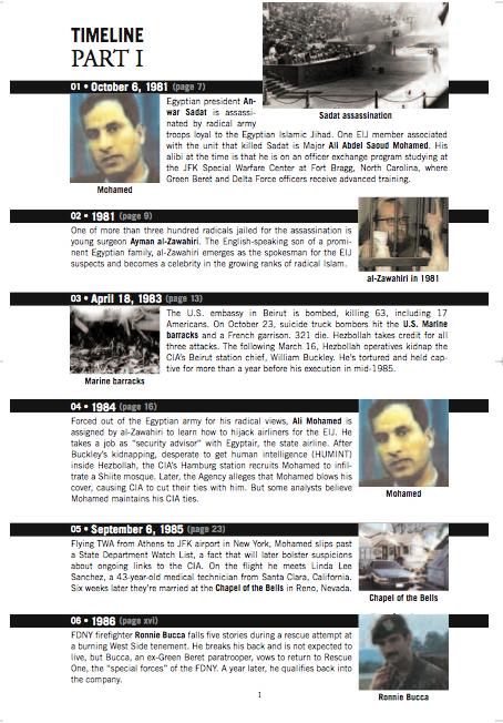 Triple Cross Timeline